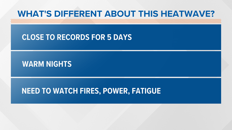 5 reasons why this heat wave is different from earlier ones in Northern California