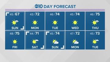 Local evening weather: Saturday, Feb. 22, 2020