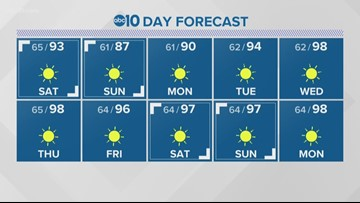 Local 11 p.m. weather: August 16, 2019