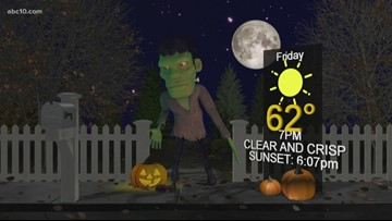 Halloween Trick-or-Treat Forecast for Northern California