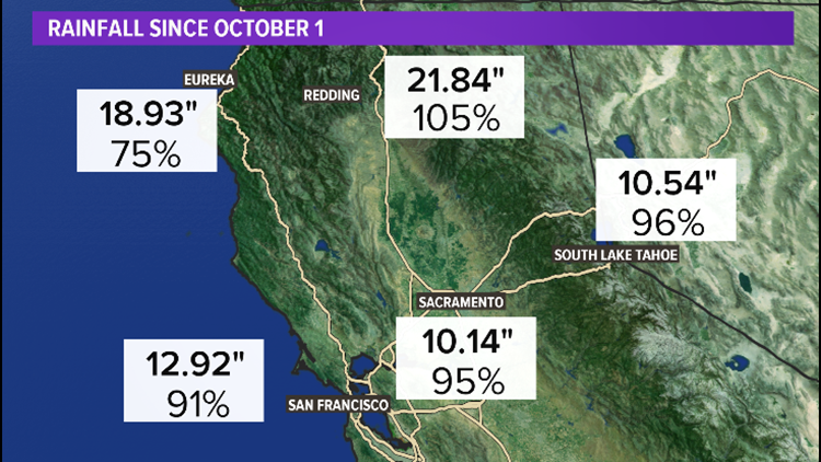 Rainfall Since October 1, 2018