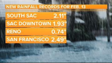 Rain records shattered Wednesday in Northern California