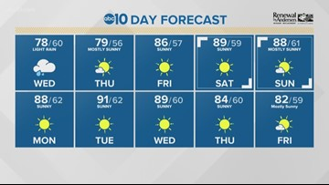 Local morning weather: Sept. 18, 2019