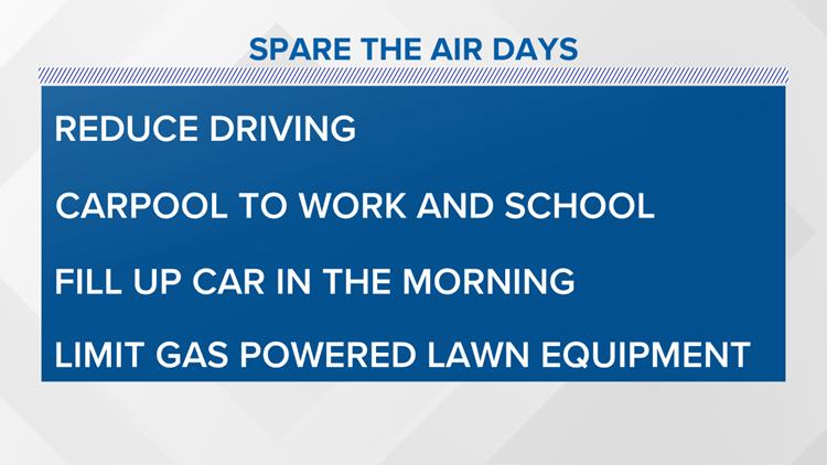 Spare the Air Days help
