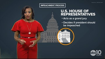 How does impeachment work? | Impeachment explained as President Trump faces impeachment inquiry