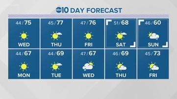 Local overnight weather: Feb. 25, 2020
