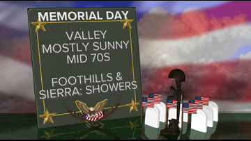 Memorial Day Weekend - Weather Forecast