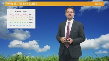 Geek Lab: 'Why is the sky blue' and other weather lessons you can learn at home