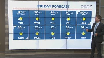 Local morning weather: July 9, 2019