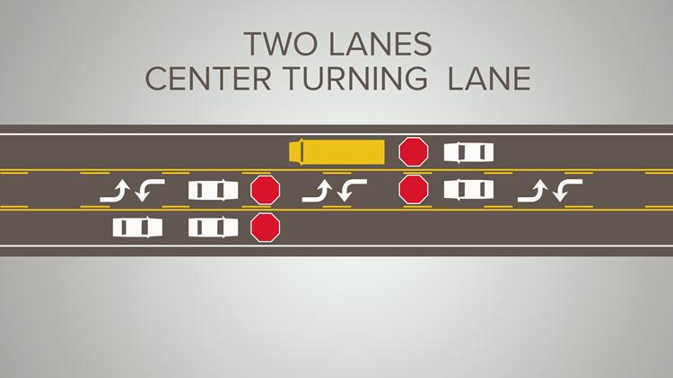 Two lanes center turning lane
