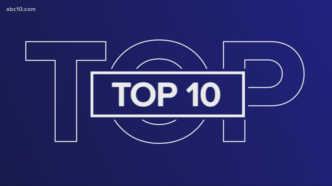 Top 10 in 2 minutes   LNT
