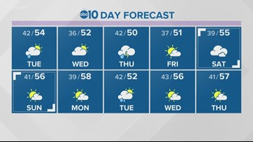 Local evening weather: January 13, 2020