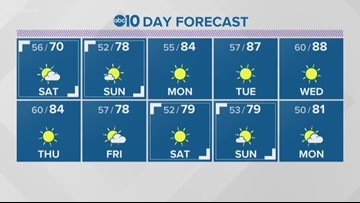 Local 11 p.m. Weather: April 19, 2019