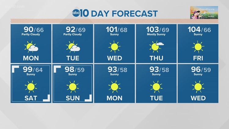 Monday forecast: July 26, 2021