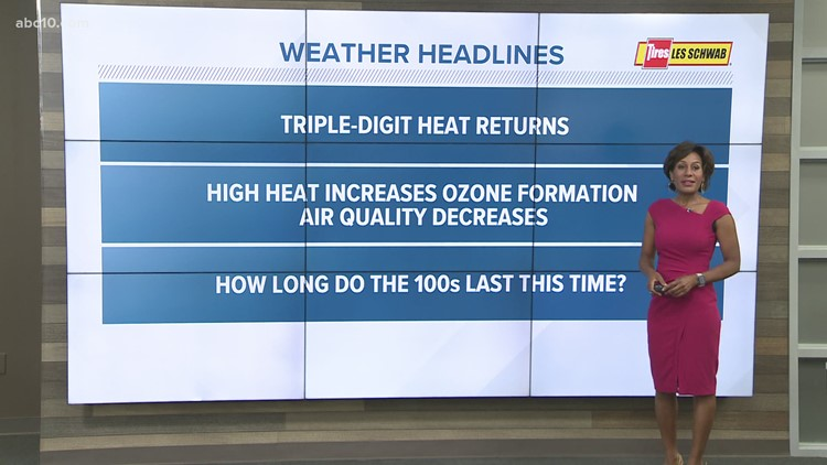 Hot temps heading into the weekend