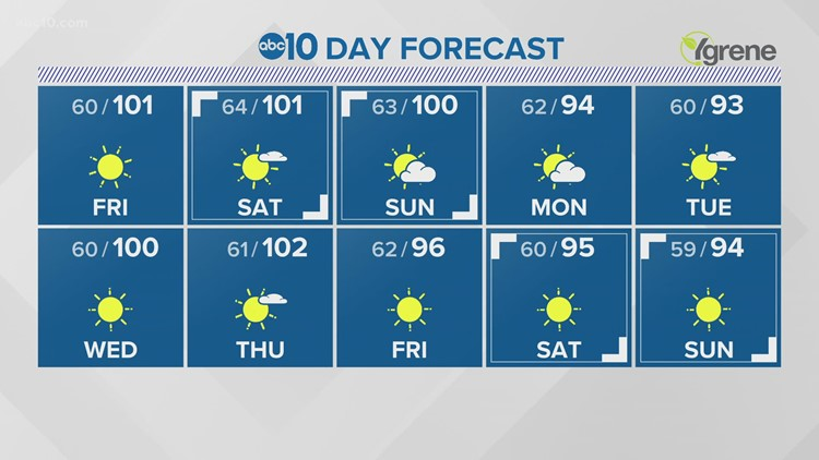 Local overnight weather: July 22, 2021