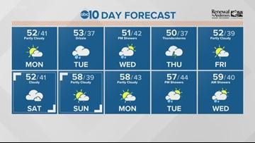 Local morning forecast: Jan. 13, 2020