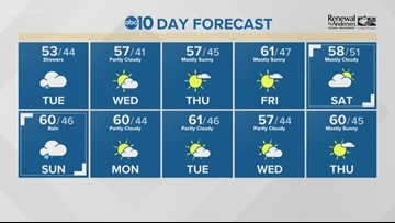 Local 6 a.m. Weather: Jan. 21, 2020