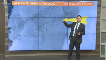 Early season Avalanche danger in the Sierra Mountains | Geek Lab