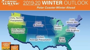 Why you shouldn't rely on the Farmers' Almanac for winter weather