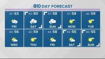 Local 6 p.m. Weather: December 5, 2019