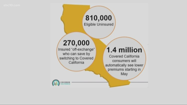 Covered California offering $1 per month health insurance plans | Dollars and Sense