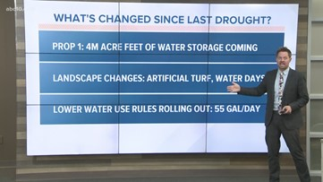 Geek Lab: What's changed since the last California drought?