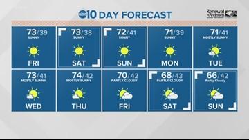 Local A.M. Forecast: Friday, Nov. 9, 2018