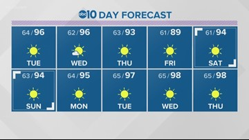 Local 6 p.m. Weather: July 15, 2019