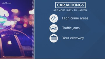 Drivers Behaving Badly: What do you do when someone tries to steal your car