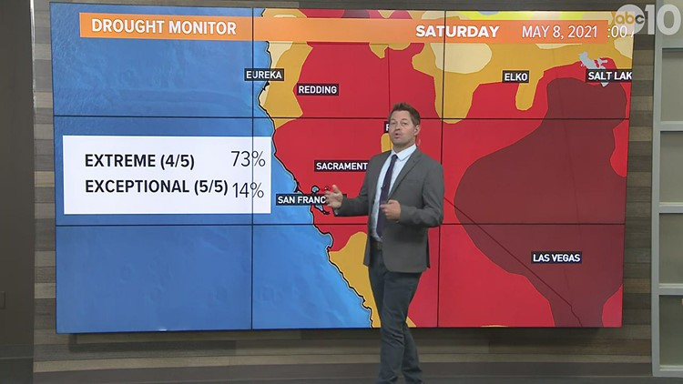What exceptional drought really means for California