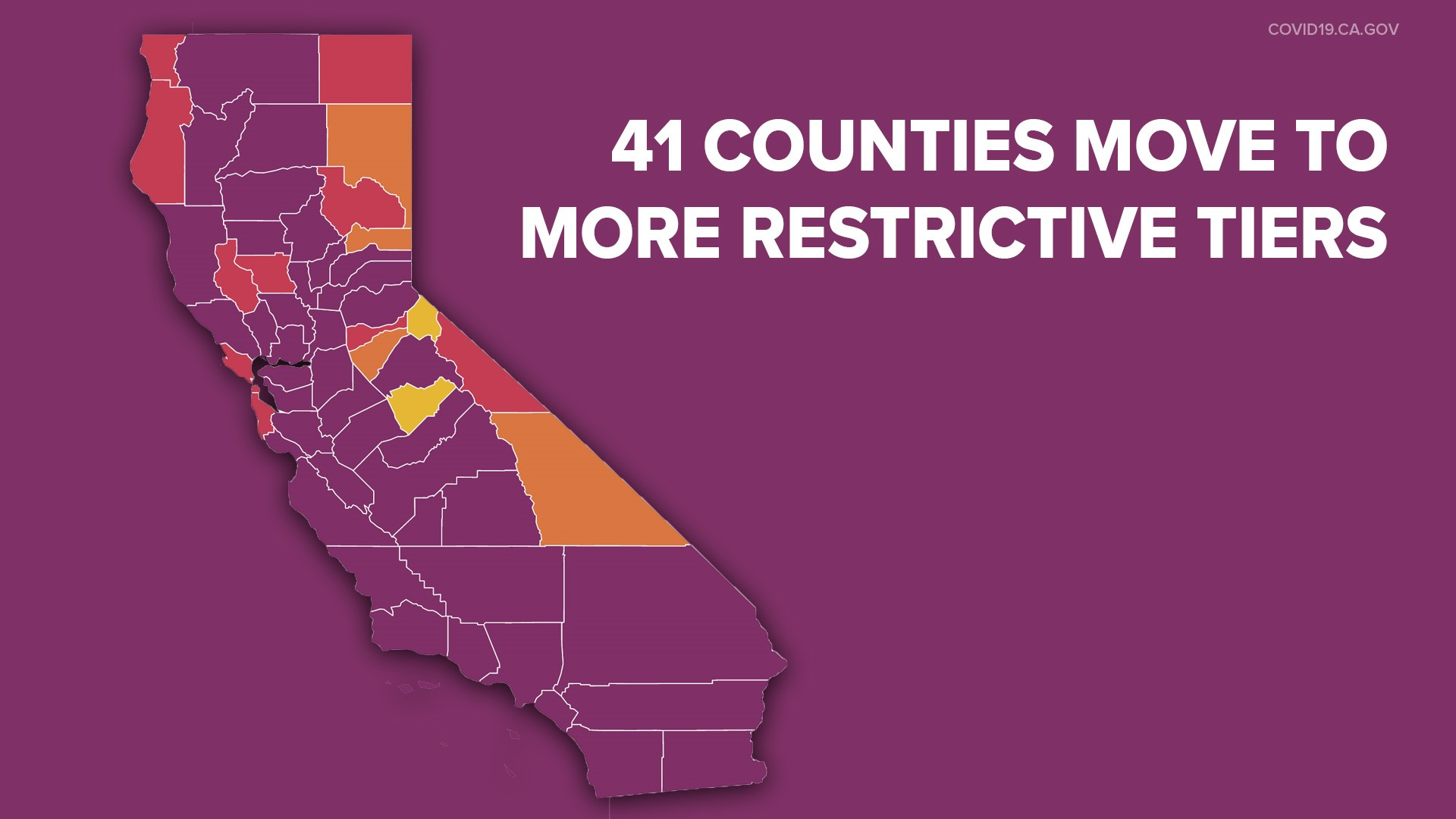 What Does The Purple Tier Mean For Covid 19 In California Abc10 Com