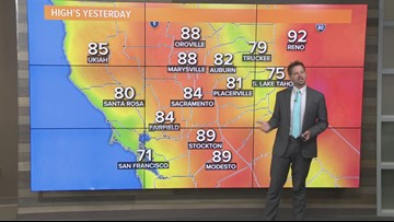 Local afternoon weather: July 10, 2019