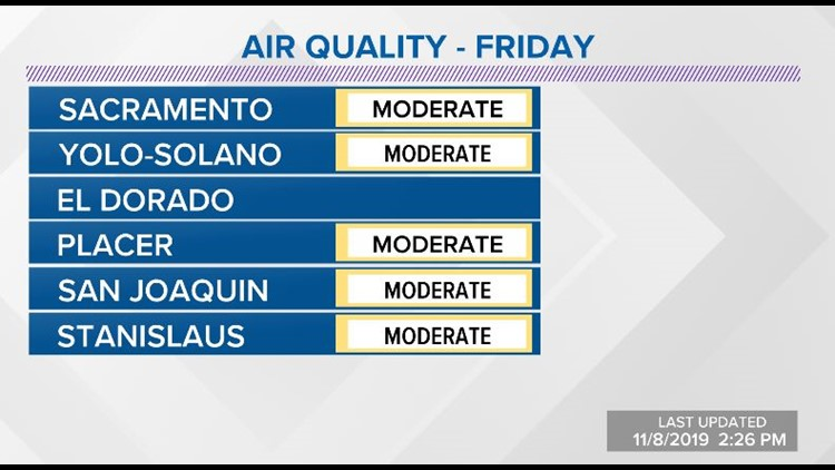 AIR QUALITY - FRIDAY