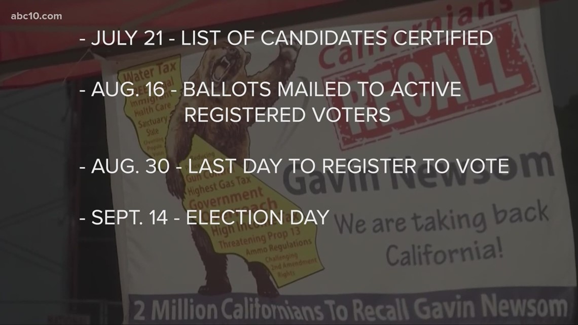 Last day to file for recall election in California