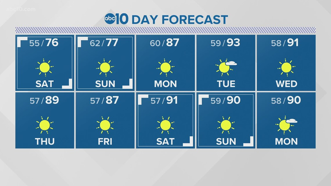 Local overnight weather: September 17, 2021