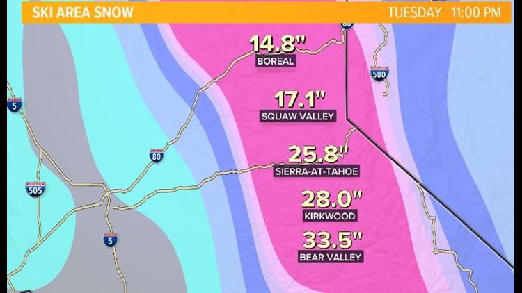 Ski Area Snowfall Amounts
