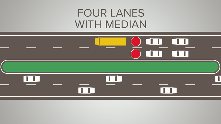 Four lanes with a median