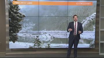 Local afternoon weather: Jan. 22, 2019