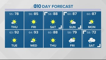 Local 11 p.m. Weather: September 18, 2019