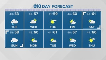 Local overnight weather: Jan. 20, 2020