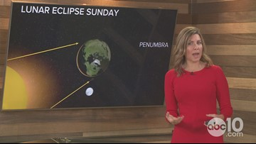 Geek Lab | Total Lunar Eclipse