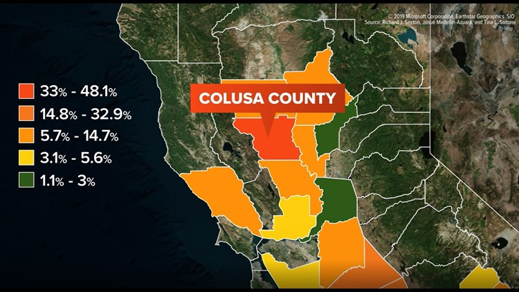 Colusa food and beverage manufacturing