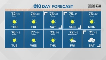 Local 11 am weather: October 31, 2019