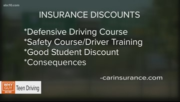 Why is insurance for teen drivers rated for the newer vehicle and not the older one?   WHY GUY