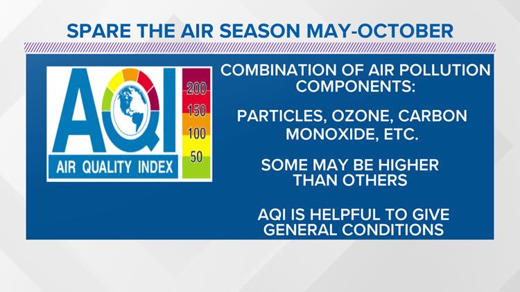 Spare the Air Season