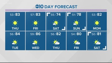 Local 11 p.m. Weather: April 17, 2019
