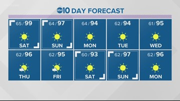 Local 6 p.m. weather: July 12, 2019