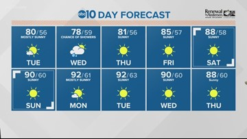 Local morning forecast: Sept. 17, 2019