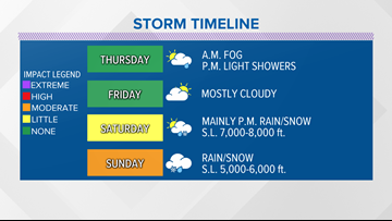 Weekend storm timeline: Expect rain and snow in Northern California